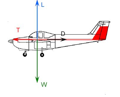 Pilots/Pilot Training Articles/Energy Management in the Descent/image1