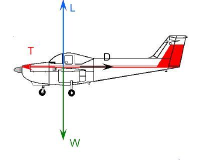 Pilots/Pilot Training Articles/Energy Management in the Descent/image1