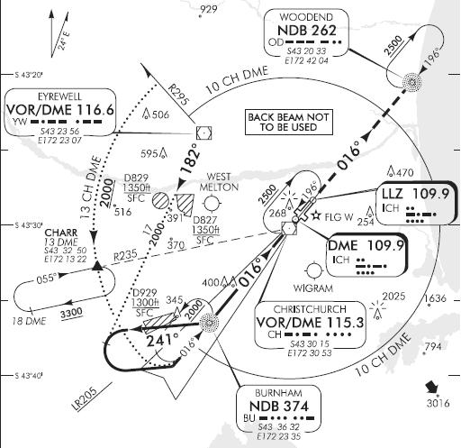 Pilots/Pilot Training Articles/Energy Management in the Descent/image14