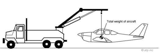 Pilots/Pilot Training Articles/Energy Management in the Descent/image7