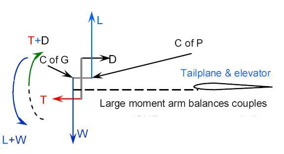 Pilots/Pilot Training Articles/Energy Management in the Descent/image9