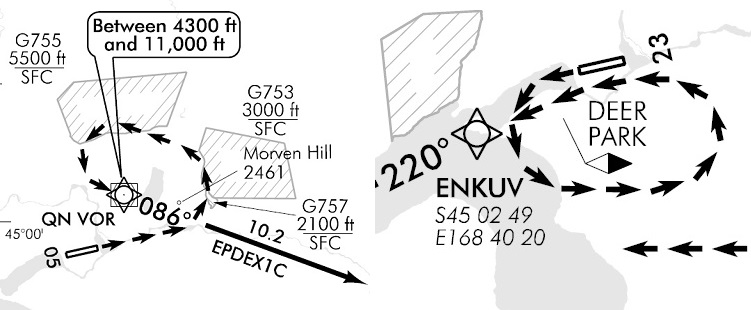Queenstown Tower Diagram V Seg