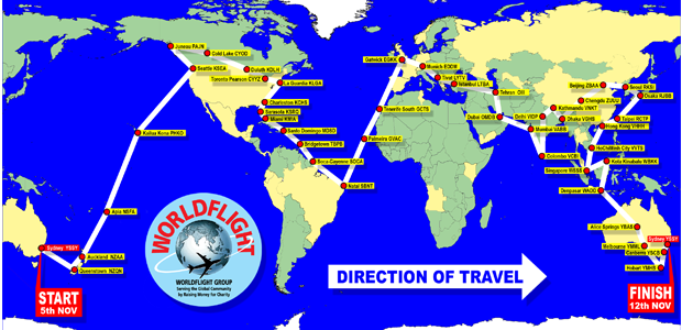 World Flight Positioning